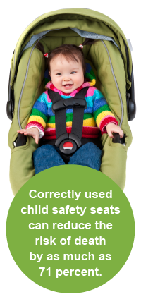 CarSeatInstallation.png
